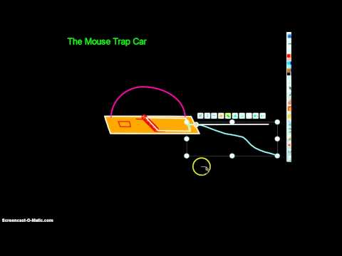 How a mousetrap car works