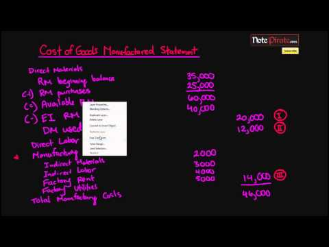How to Prepare a Cost of Goods Manufactured Statement (Managerial Accounting Tutorial #24)