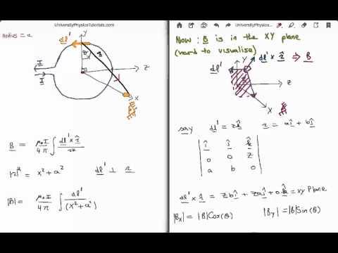 Magnetostatics 4 : Magnetic Field of Circular Current Loop