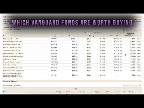 Which Vanguard Index Funds to Buy?