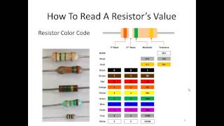 Resistance And Resistors