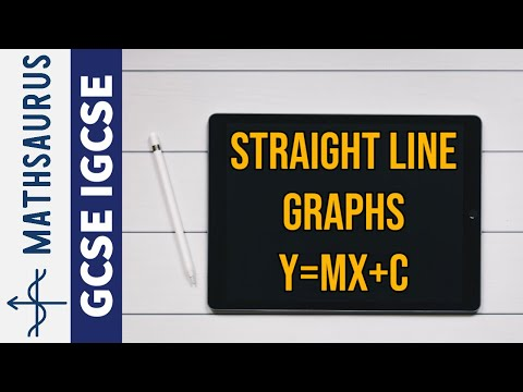 Straight line graphs and the form y=mx+c