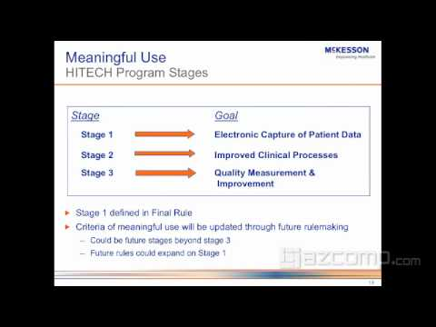Meaningful Use defined for EHR Stimulus with McKesson Practice Partner