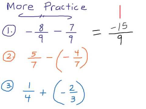 Adding & Subtracting Rational Numbers (PART 1)