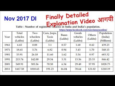 Nov 2017 DI | CBSE UGC NET Paper 1 | in Hindi