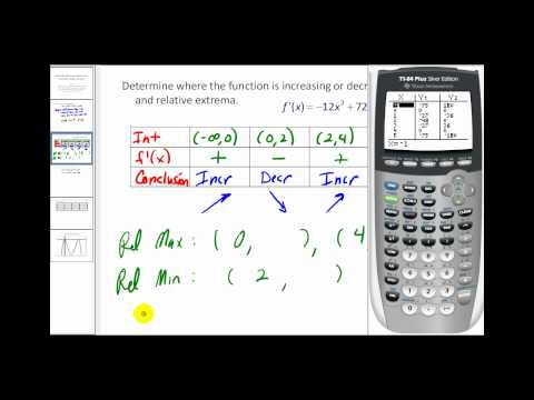Summary of the First and Second Derivative of a Function