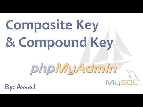Composite key & compound key in MySQL in Urdu/Hindi