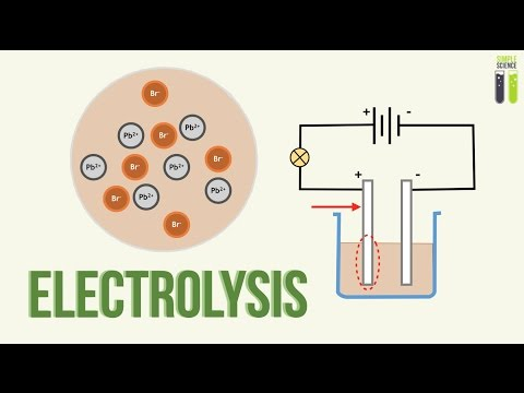 IGCSE Chemistry Revision - 23.1 - Electrolysis - Part 1