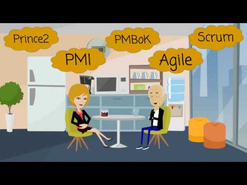 #1-What is Project Management all about?