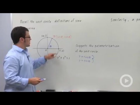 Parametric Equations for a Circle