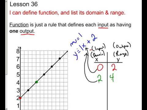 Lesson - Functions and Domain and Range Intro