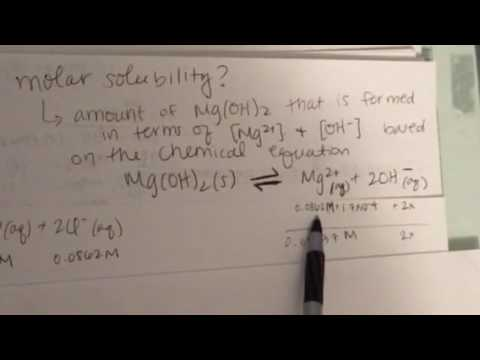 Mg(OH)2 molar solubility Ksp