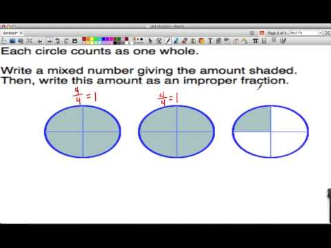 Creating Mixed Numbers & Improper Fractions from Pictures