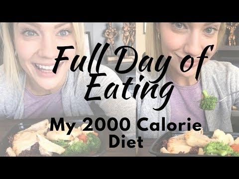 MY 2000 CALORIE DIET: FULL DAY OF EATING + MACROS