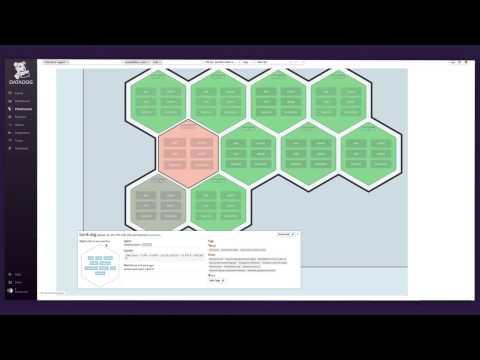 Datadog Application Performance Monitoring Introduction