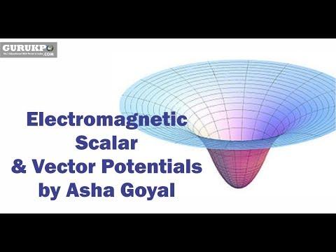 Electromagnetic Scalar & Vector Potentials (M Sc. Physics, B. Sc. III), Gurukpo