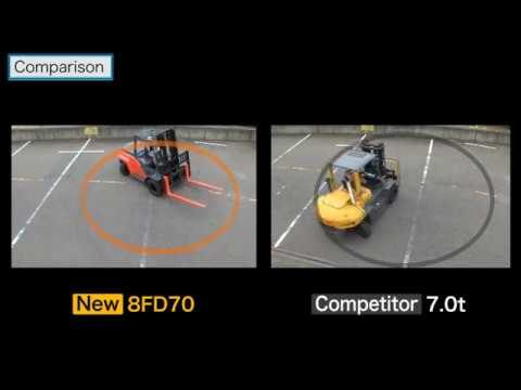 Compact Body & Small Turning Radius