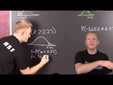 Calculating Standard Normal Probabilities