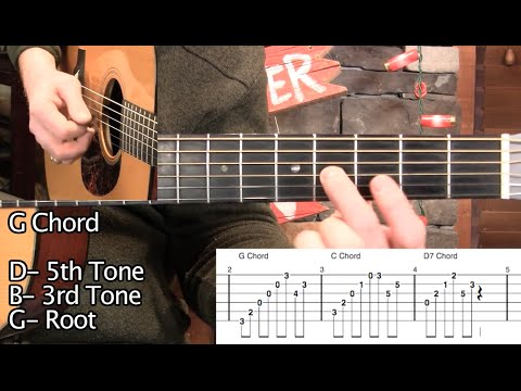 How to Find Guitar Harmony Lesson– Oh, Susanna!
