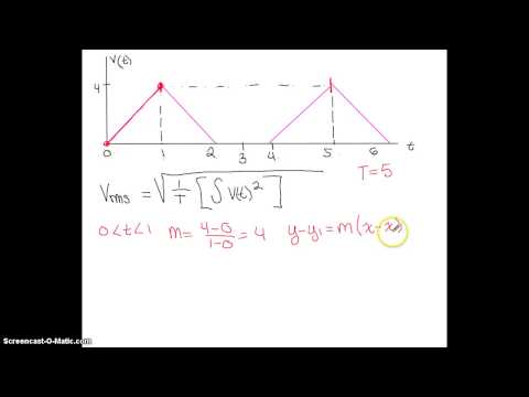 Root mean square of voltage/current