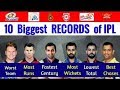 Download  Top 10 BIGGEST RECORDS of IPL in 10 Years History | Fastest Century | Most Wickets | Worst Teams MP3,3GP,MP4
