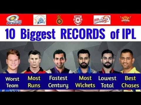 Top 10 BIGGEST RECORDS of IPL in 10 Years History | Fastest Century | Most Wickets | Worst Teams