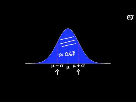 An Introduction to the Normal Distribution
