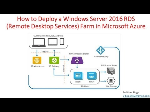 How to Deploy a Windows Server 2016 RDS (Remote Desktop Services) Farm in Microsoft Azure
