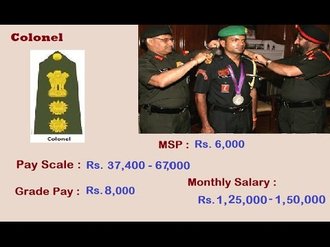 Indian Army Officer Ranks & Monthy Salary