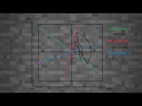 Tutorial Minecraft, Cómo encontrar los 3 Strongholds