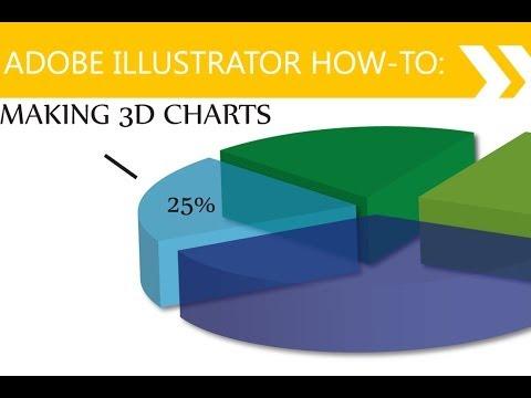 Illustrator Tutorial : 3D Pie Charts