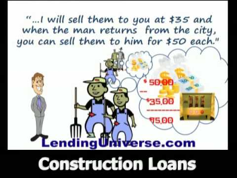 Hard money and commercial lenders of Oregon