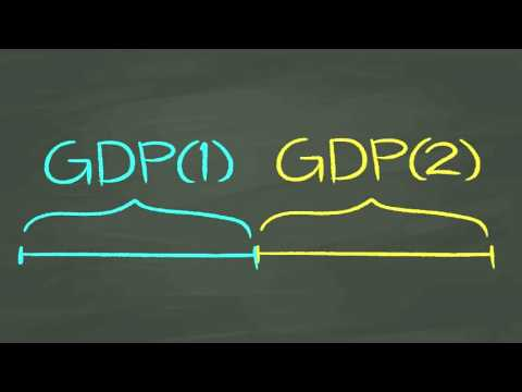 How To Calculate The Growth Rate Of Nominal GDP