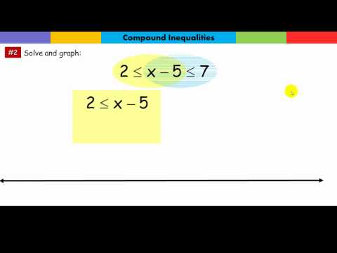 Solve and Graph Basic Compound Inequalities