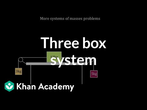 Three box system problem | Forces and Newton's laws of motion | Physics | Khan Academy