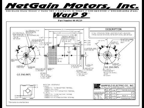 EV Basics Motors and Controllers