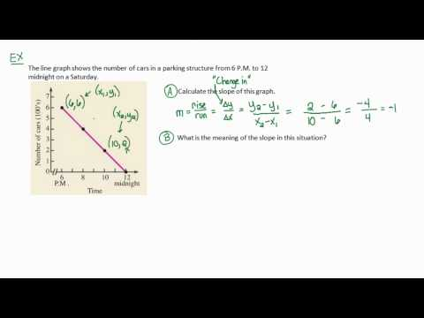 Algebra Tutorial: Calculate and Interpret the Slope of a Line Graph