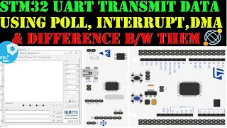 UART CIRCULAR BUFFER using STM32 DMA || CubeMx|| HAL|| IDLE Line