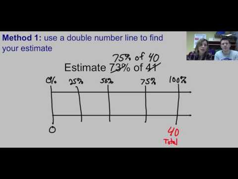 Estimating with Percents Lesson   video
