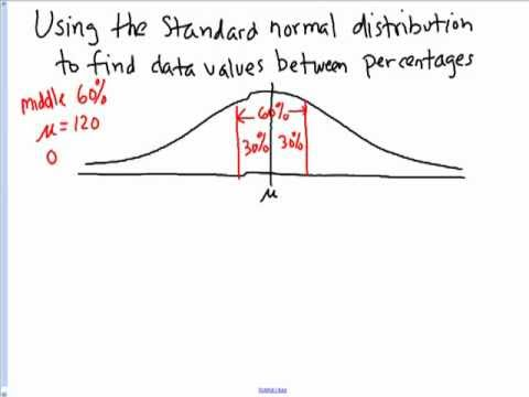 Statistics - Normal Distribution, Finding Upper and Lower X Values Of A