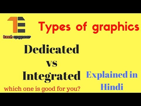 Dedicated vs Integrated graphic Explained(GPU),How to choose graphic card-Hindi