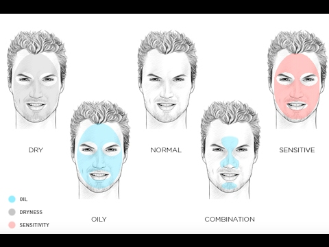 how to find your skin type |skin routine|men