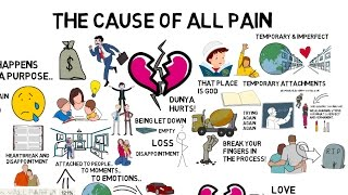 WHAT IS THE CAUSE OF ALL PAIN? - Yasmin Mogahed Animated