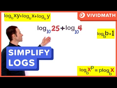 03 Laws Of Logarithms 02 - VividMaths.com