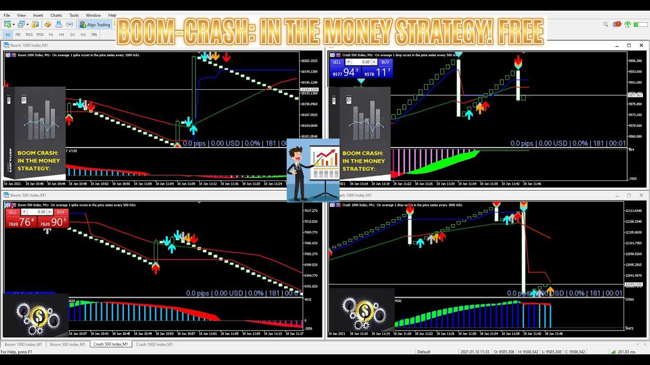 Boom Crash In The Money Strategy ( MT5 Free Indicators) 📊💸💰