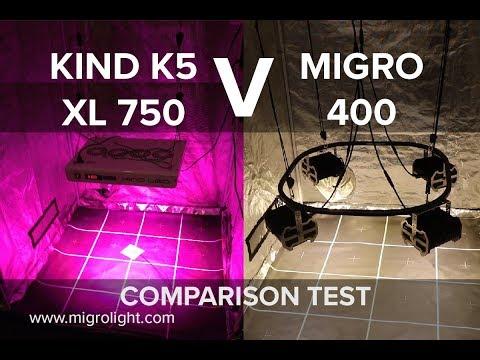 KIND XL 750 vs MIGRO 400 test