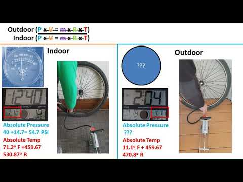How Much Does Tire Pressure Change In Cold Weather? (Thermodynamics)