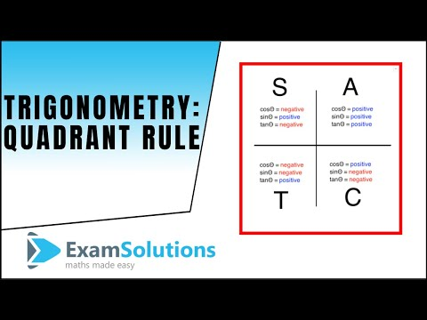 Trigonometry - Quadrant rule : Solving Sin θ  = negative value : ExamSolutions