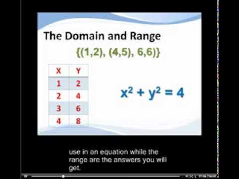 Finding Domain and Range of Functions in Algebra 2