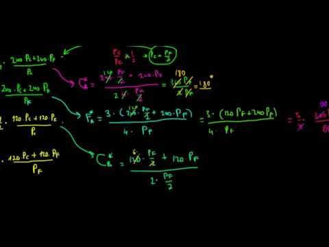 MICROECONOMICS I How To Find The Optimal Consumption Choices In General Equilibrium